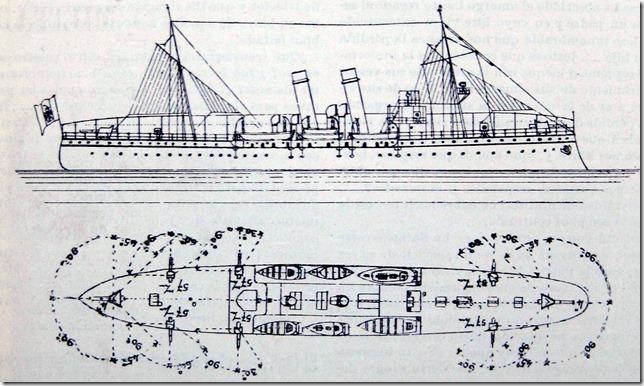Diagrama cañoners 3 y 4